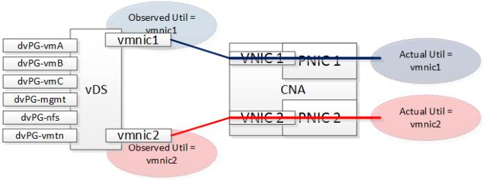 LBT CNA img2